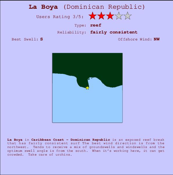 La Boya Surf Forecast And Surf Reports Caribbean Coast Dominican