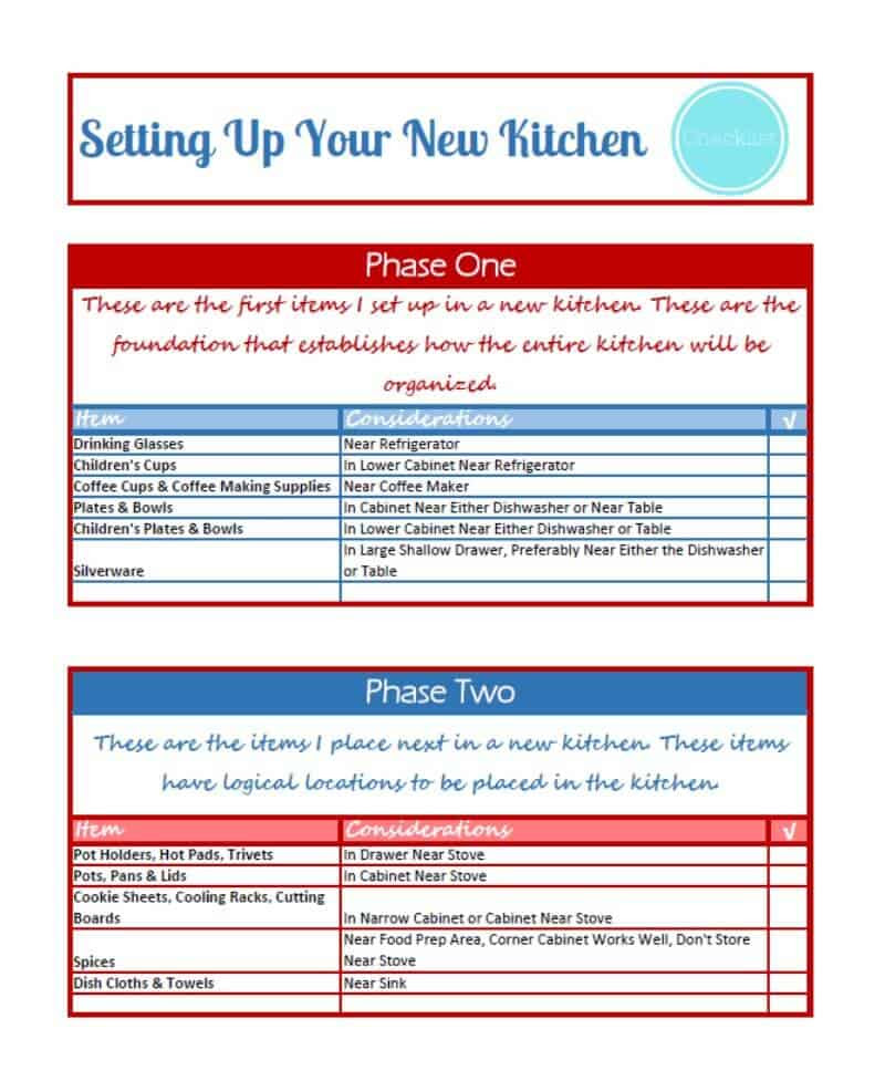 Setting Up Your New Kitchen Checklist Printable