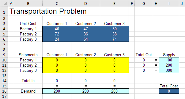 Transportation Problem in Excel
