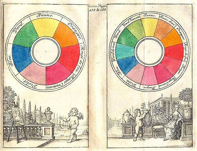 File:Boutet 1708 color circles.jpg