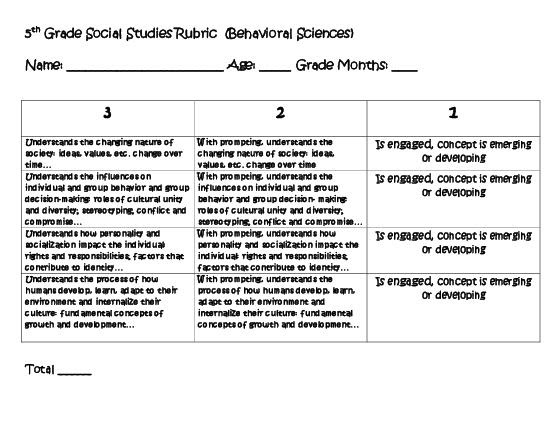 how to write compare and contrast essay rubric 5th grade