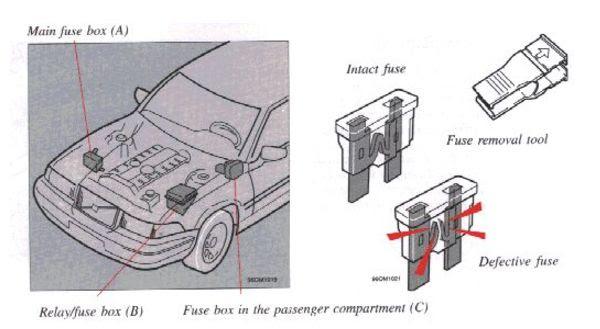 Volvo S90 1997 1998 Fuse Box Diagram Auto Genius