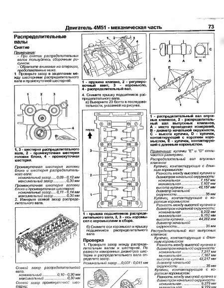 Technology News Otohui: MITSUBISHI CANTER ENGINE 4M51