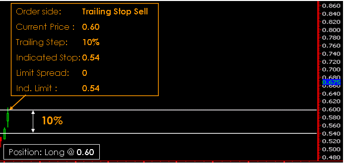 Trailing Stop Order 1