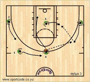 euroleague2010_11_pao_stack_01c