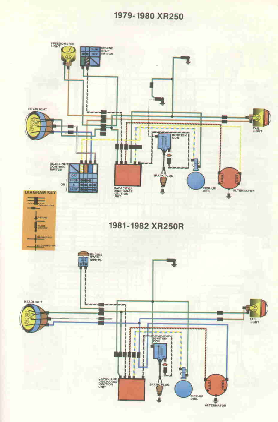 87 Honda Atv 250 Wiring Schematic Wiring Diagram View A View A Zaafran It