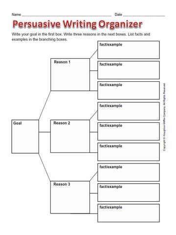 how to write an persuasive essay graphic organizer