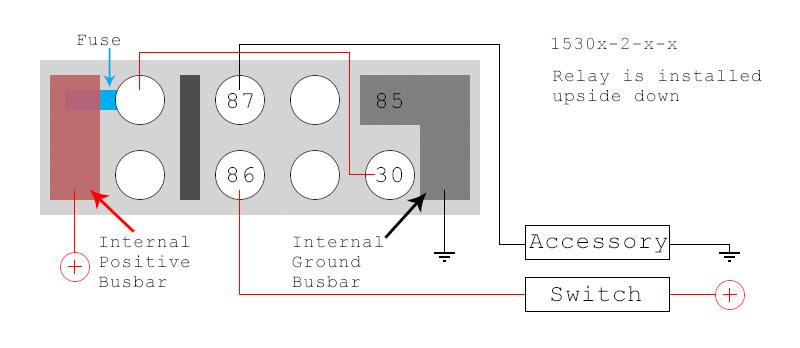 Diy Bussmann Rtmr Fuse Block Part 4 Wiring And Schematics Bodenzord