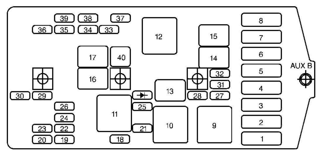 Diagram 2003 Venture Van Fuse Box Diagram Full Version Hd Quality Box Diagram Wiringkcm Lacantinadeipescatori It
