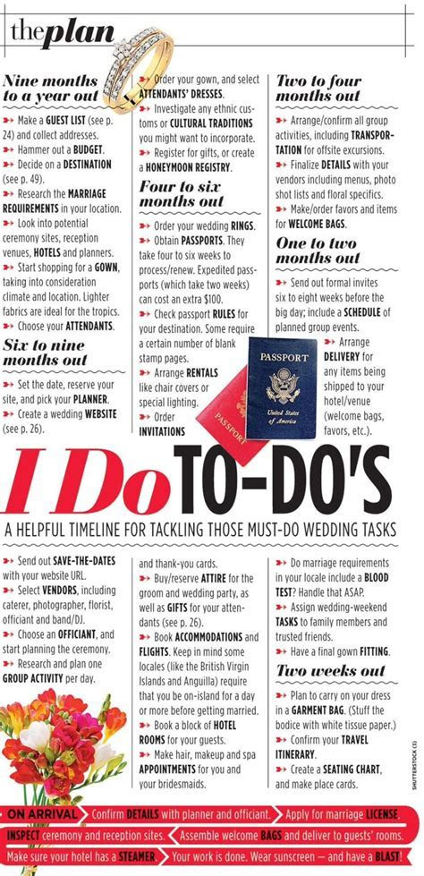 25  best ideas about Destination wedding checklist on