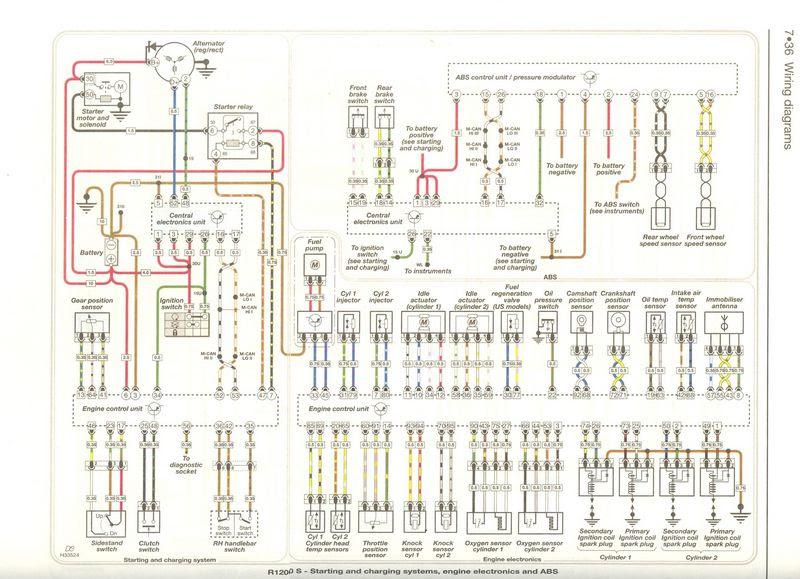 Diagram Bmw R1200s Wiring Diagram Full Version Hd Quality Wiring Diagram Bcrwiring2o Angelux It