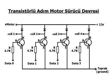 transistor mạch động cơ bước