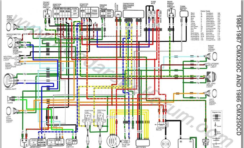 motorcycle wiring diagrams for free honda rebel 250 wiring diagram wiring diagrams show  honda rebel 250 wiring diagram wiring