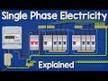 21+ 1 Phase Wiring Diagram PNG