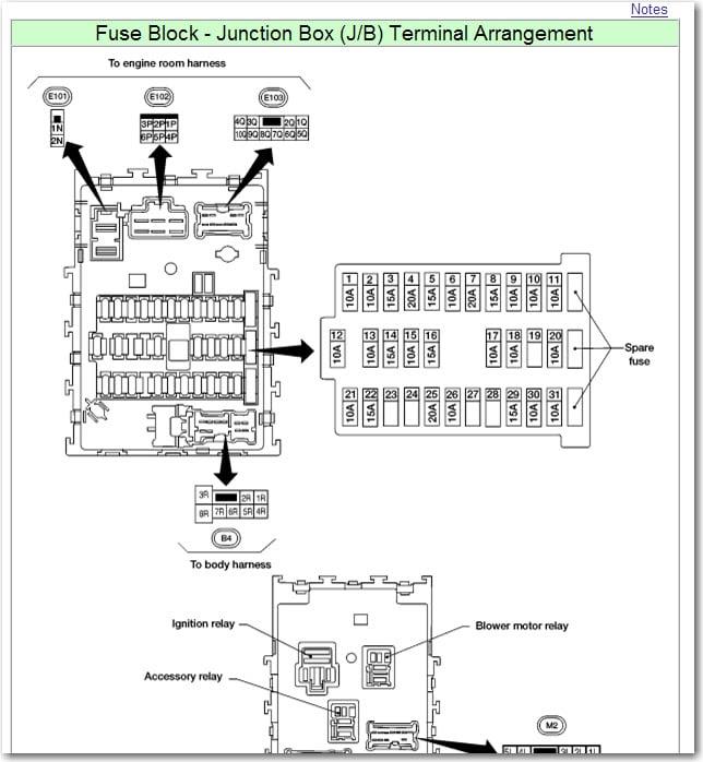 2001 Sentra Fuse Diagram Wiring Diagram Schema Rub Shape A Rub Shape A Atmosphereconcept It