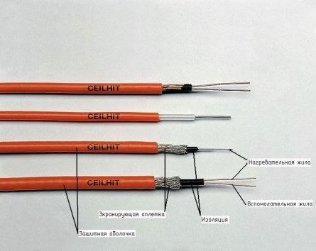 Резистивный греющий кабель: принцип работы, плюсы и минусы