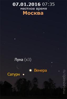 Убывающая Луна на утреннем небе Москвы 7 января 2016 г.
