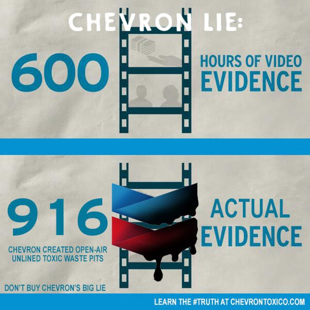 Don't Buy Chevron's Big Lie!
