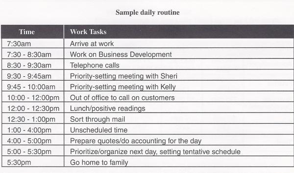 Daily Schedule Example | Daily Agenda Calendar