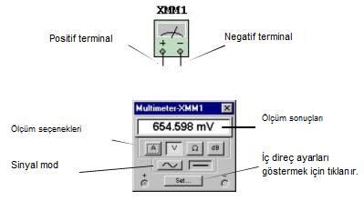 Đồng hồ vạn năng Multimeter vạn năng