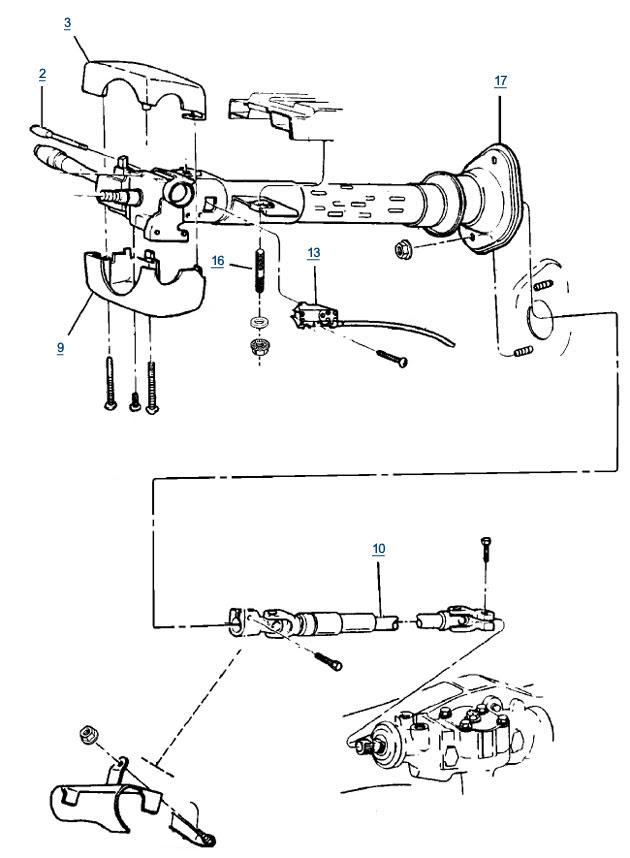 Diagram 1989 Jeep Cherokee Steering Column Wiring Diagram Full Version Hd Quality Wiring Diagram Airplanewiring Portaledelleserre It