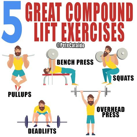 exercises weight loss workout plan  beginners