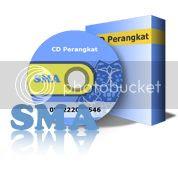 RPP Silabus SMA/MA Berkarakter