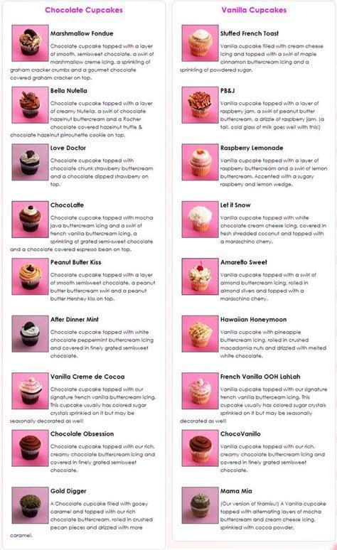 54 best Cake flavor, filling & frosting images on