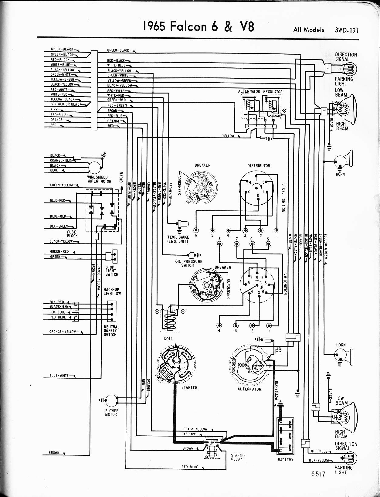 64 Ford Fairlane 500 Ignition Wiring Diagram Wiring Diagram Instruct Instruct Cfcarsnoleggio It