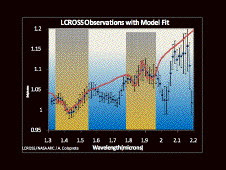 Data from the down-looking NIR spectrometer.