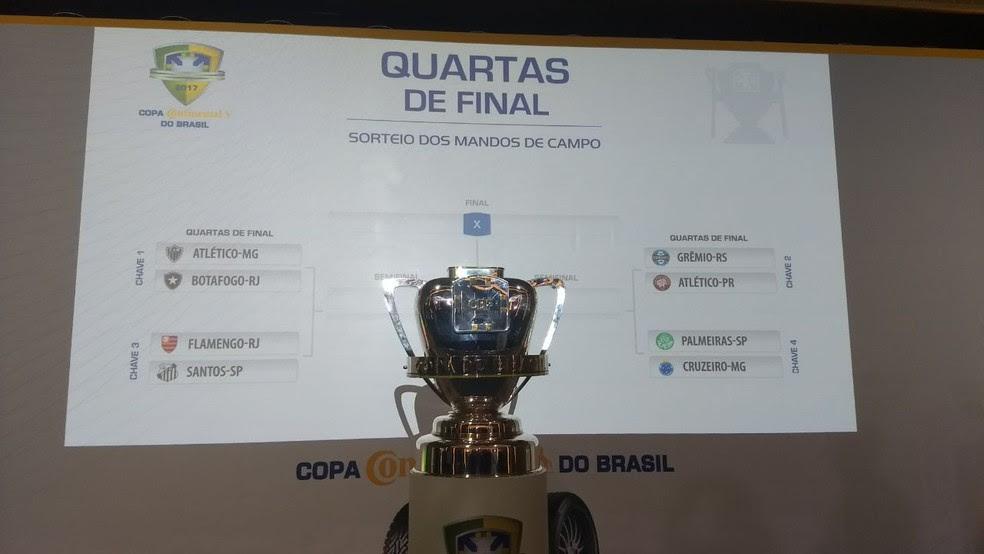 Equipes conhecem adversários das quartas e caminho até a final (Foto: Felipe Siqueira/GloboEsporte.com)