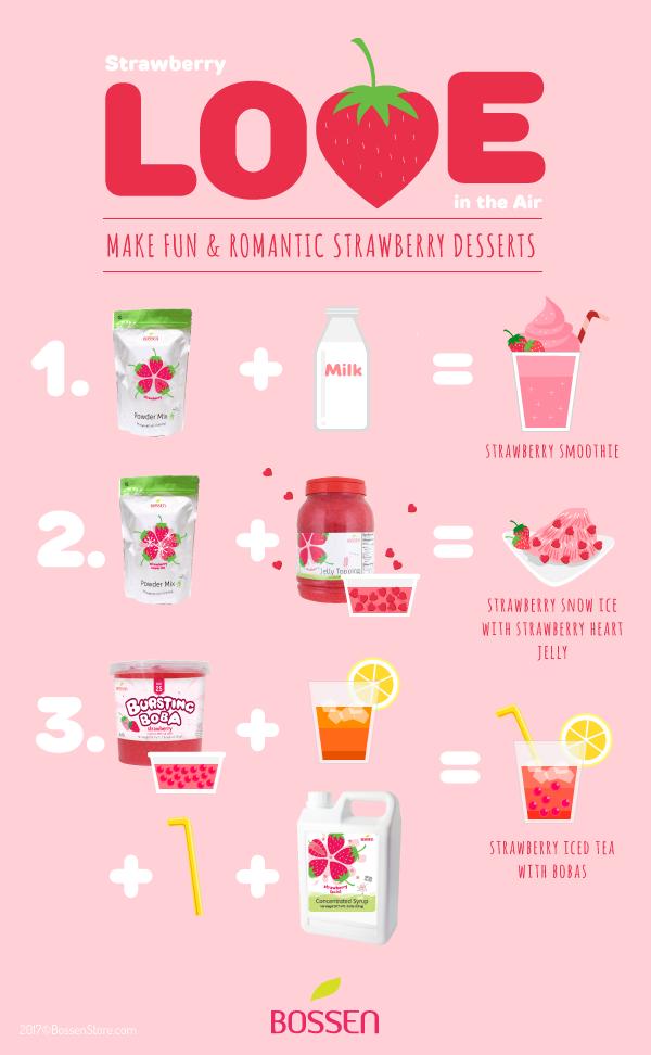 Valentine's Day Dessert Menu Ideas - Strawberry Filled ...
