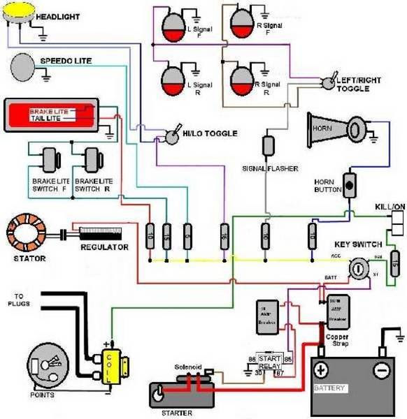 Diagram Cx500 Chopper Wiring Diagram Full Version Hd Quality Wiring Diagram Wiringsystems Ocstorino It