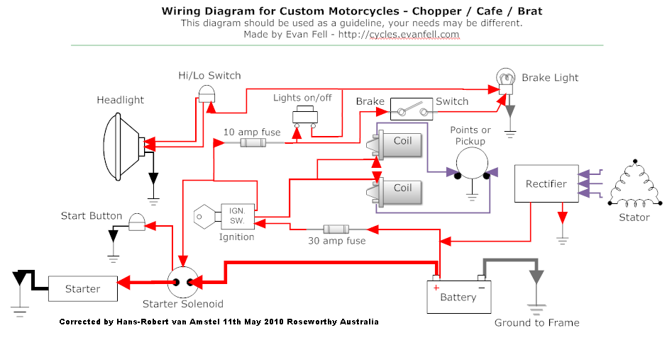 Simple Motorcycle Wiring Diagram For Choppers And Cafe Racers Evan Fell Motorcycle Works