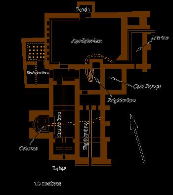 Bathroom Home Design on Chesters  The Roman Baths