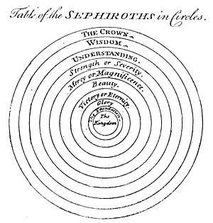 http://www.sacred-texts.com/eso/sta/img/12400.jpg