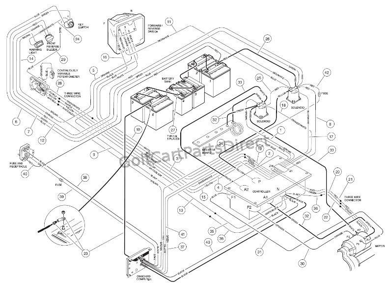Diagram 1998 Club Car Power Drive Wiring Diagram 48 Volt Full Version Hd Quality 48 Volt Diagramsheap Unbroken Ilfilm It