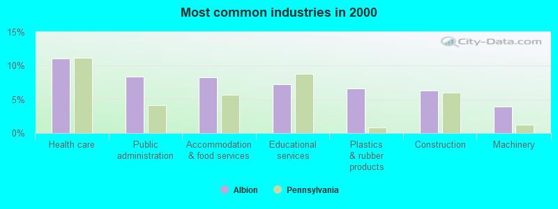 Albion, Pennsylvania (PA 16401) profile: population, maps ...
