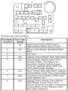 1989 Ford Ltd Crown Victoria Fuse Box Diagram Wiring Diagram Productive Productive Zaafran It