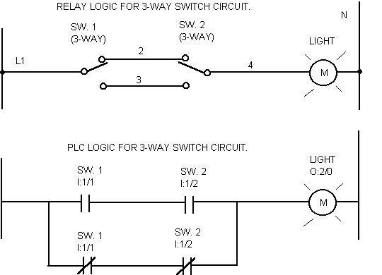 3 Way Switch Question Plcs Net Interactive Q A