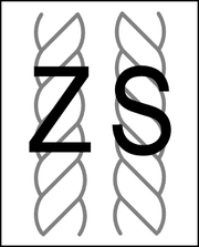 Z- and S-twist yarn