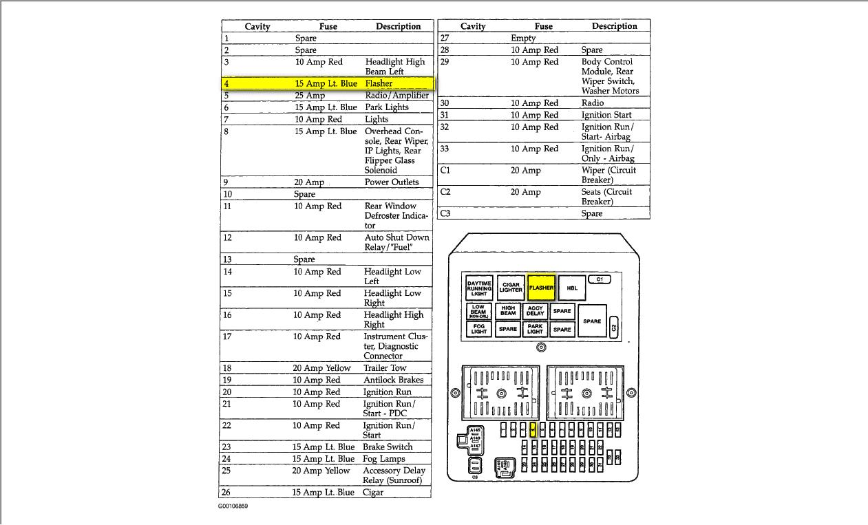 99 Jeep Cherokee Fuse Diagram - Wiring Diagram Networks | 99 Jeep Fuse Box |  | Wiring Diagram Networks - blogger