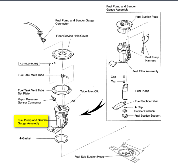 1999 Prizm Fuel Tank Wiring Diagram 2003 Lincoln Town Car Executive Fuse Box Bege Wiring Diagram