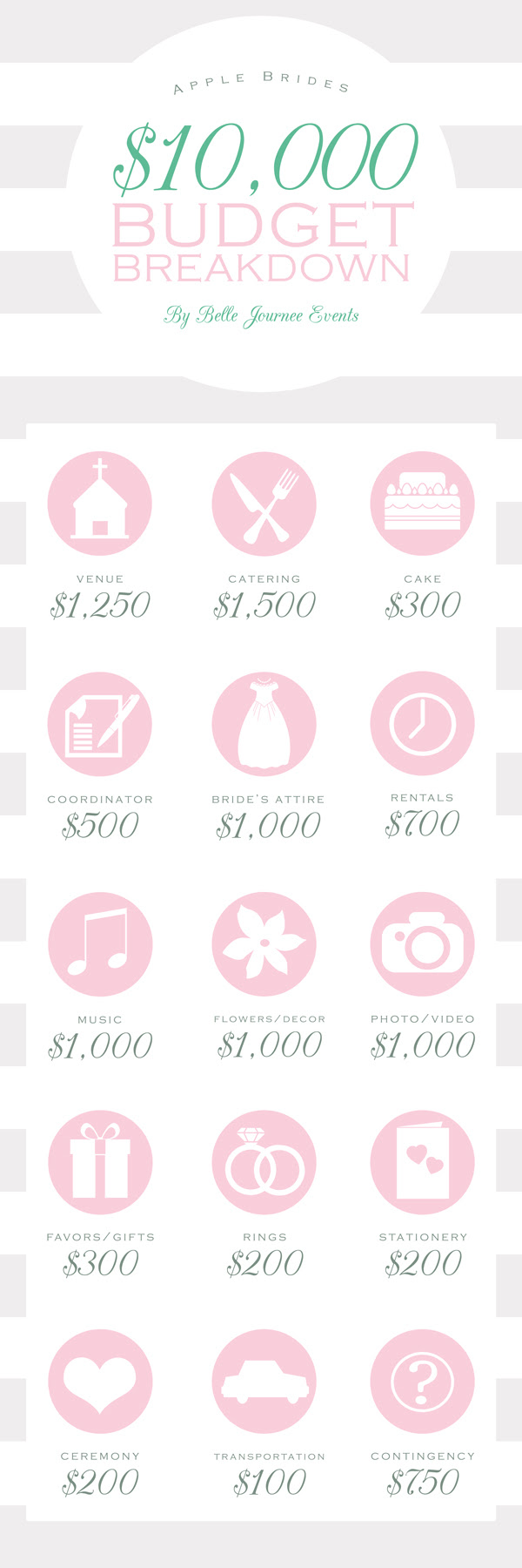 Wedding 10 000 Budget