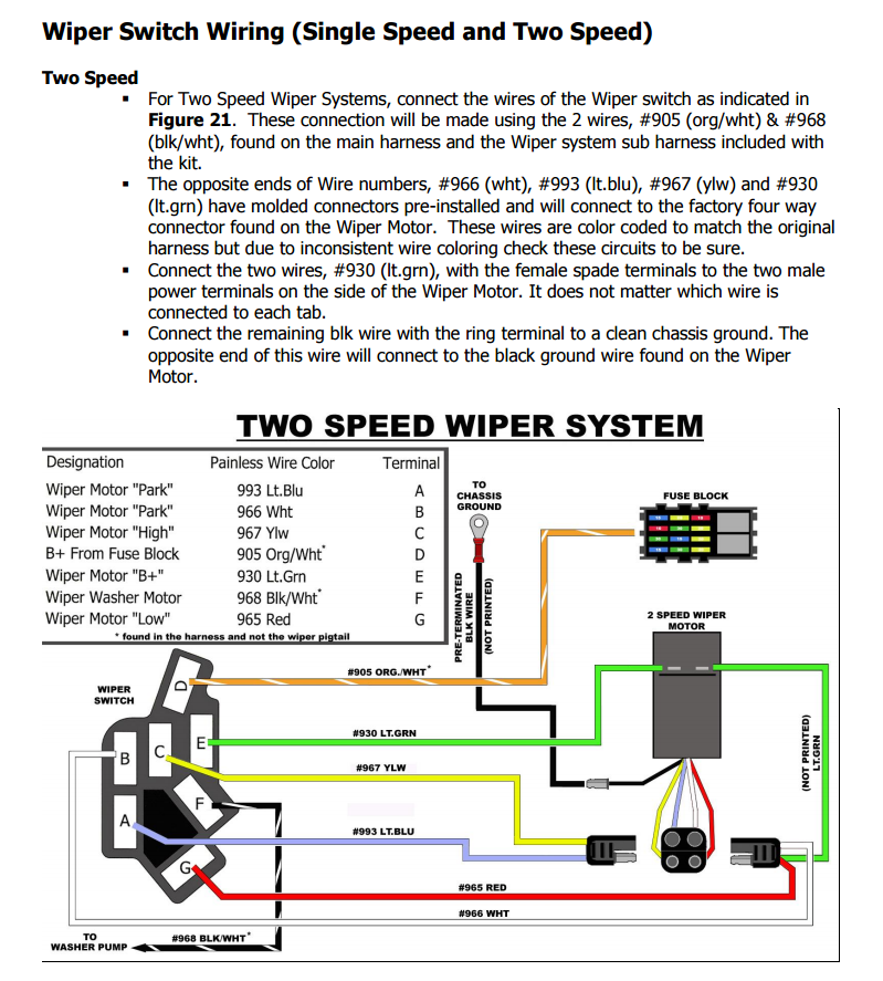 Diagram 2 Speed Wiper Wiring Diagram Full Version Hd Quality Wiring Diagram Jsewiring Mauroottolini It