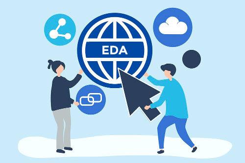 Event-driven Architecture (EDA)