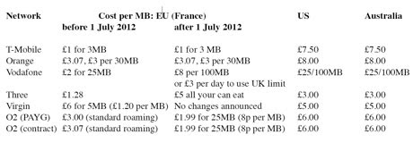 roaming table