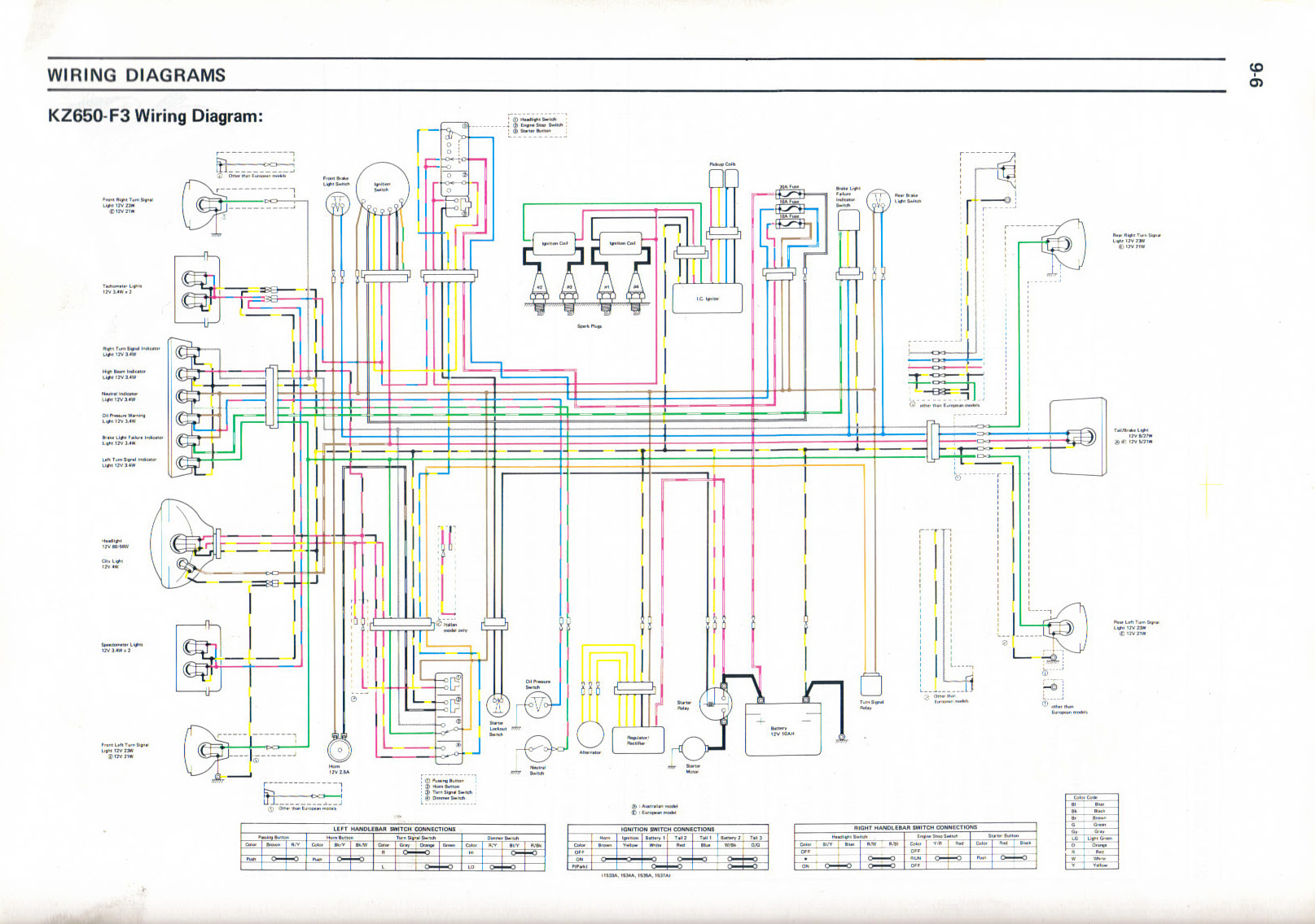 Citroen C2 Wiring Diagram Pdf - Wiring Diagrams Name lush-reason -  lush-reason.illabirintodellacreativita.it | Citroen C2 Wiring Diagram Pdf |  | illabirintodellacreativita.it