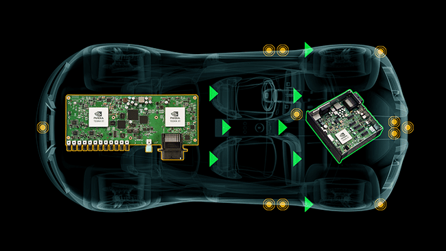 NVIDIA DRIVE products promise to give next-generation vehicles an ...
