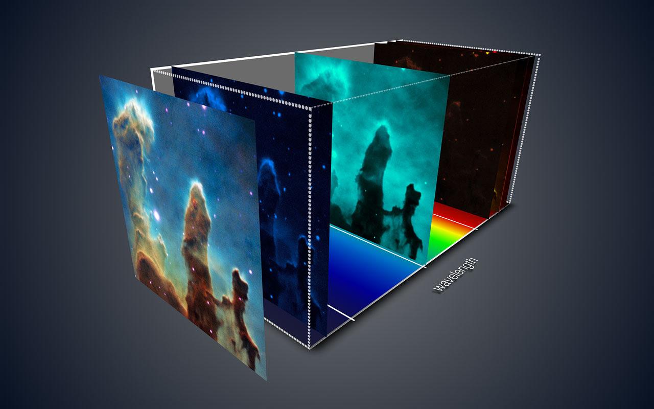 Imagem tridimensional MUSE dos Pilares da Criação